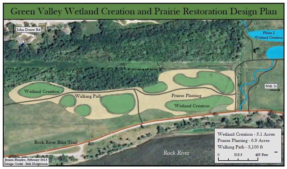 green valley wetland creation
